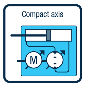 compact axis