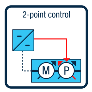 2-point control