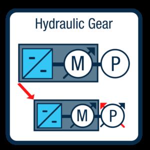 hydraulic gear